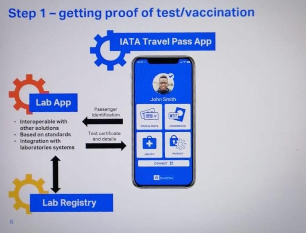 Certificatul digital de vaccinare